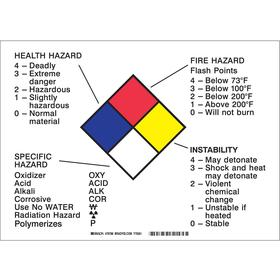 Brady Hazardous Material Sign: 10 in Overall Ht, 14 in Overall Wd, Fiberglass, Mounting Holes, White, Red
