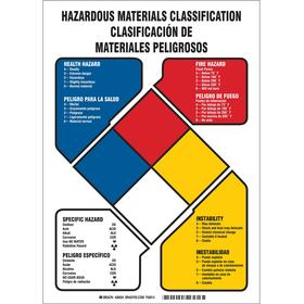 Brady Hazardous Material Sign: 14 in Overall Ht, 10 in Overall Wd, Plastic, Mounting Holes, White