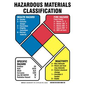 Brady Hazardous Material Sign: 7 in Overall Ht, 10 in Overall Wd, Plastic, Mounting Holes, White, Red